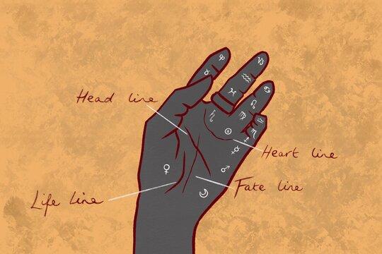 Palmistry illustration