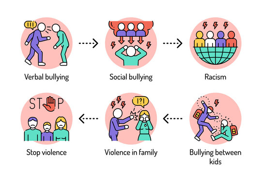 Violence color line icons. Harassment, social abuse and bullying. Signs for web page, mobile app, button, logo. Editable stroke.