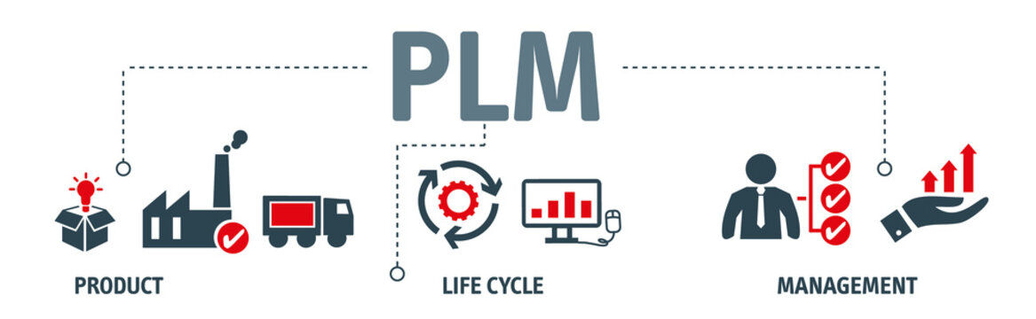Banner of  product lifecycle management - PLM - vector illustration concept with icon