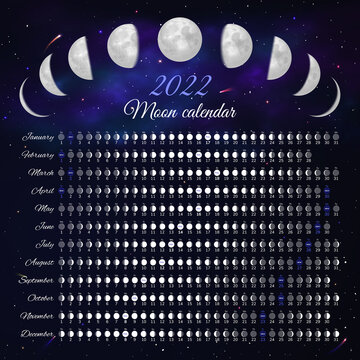 Moon phase calendar 2022 year month cycle planner. Lunar phases banner, poster, card design template, moon schedule calendar on background of night starry sky vector illustration