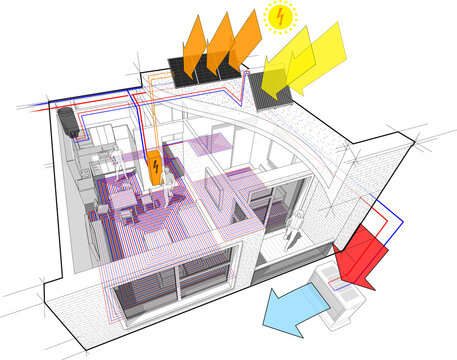 Apartment diagram with floor heating and heat pump and photovoltaic and solar panels