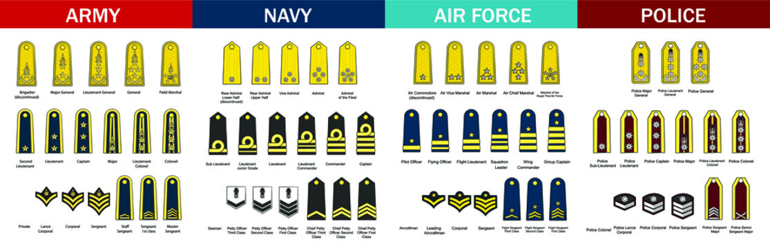 Military ranks in drawing style isolated vector. Hand drawn object illustration for your presentation, teaching materials or others.