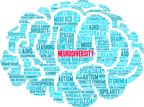 Neurodiversity Word Cloud on a white background.