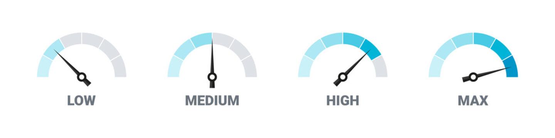 Risk meter. Satisfaction meter. Speedometer scale. Set of gauges from low to high. Vector illustration