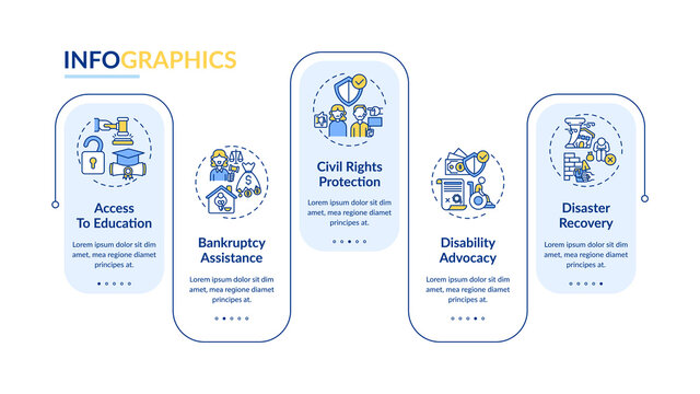 Legal services types vector infographic template. Access to education presentation design elements. Data visualization with 5 steps. Process timeline chart. Workflow layout with linear icons