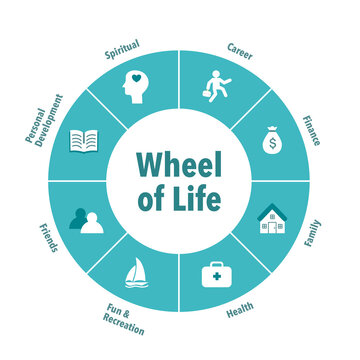 Wheel of life. Coaching tool in blue diagram with icon. Life coaching, life balance concept vector illustration on white background.