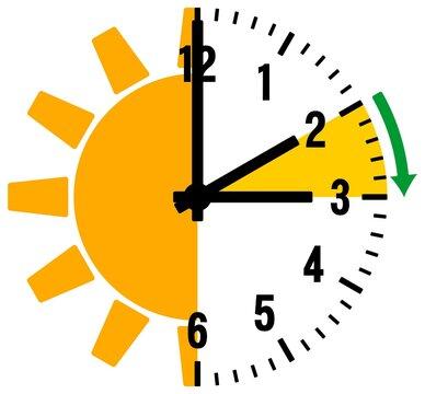 Zeitumstellung Symbol von Winter oder Normalzeit auf Sommerzeit als vektor. In Europa im Monat März auf einem isolierten weißen hintergrund.