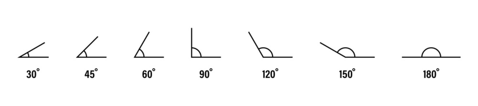 30, 45, 60, 90, 120, 150 and 180 degree icon set. Different angles degrees icon set. Angles set