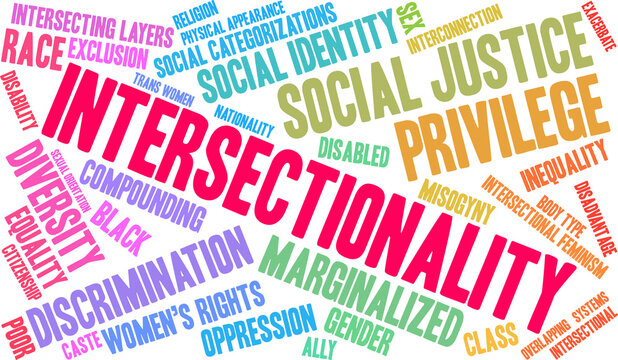 Intersectionality Word Cloud on a white background.