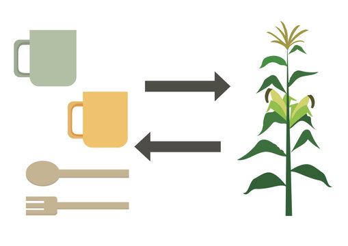 イラスト素材:リサイクル エコ バイオマスをわかりやすくイメージしたバイオプラスチックのイラスト(コップとフォーク、スプーン)
