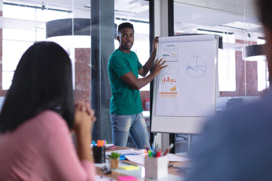 African american businessman at whiteboard giving presentation to diverse group of colleagues