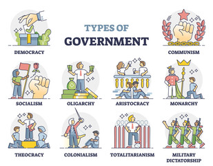 Types of government as country political power forms outline collection set