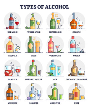 Types of alcohol and drinks variety with glassware collection outline set