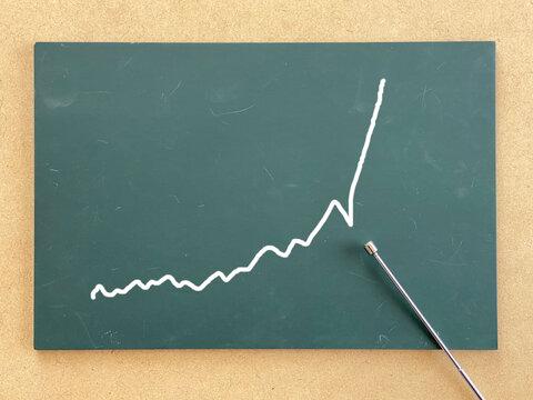 黒板と指示棒_急上昇するグラフ