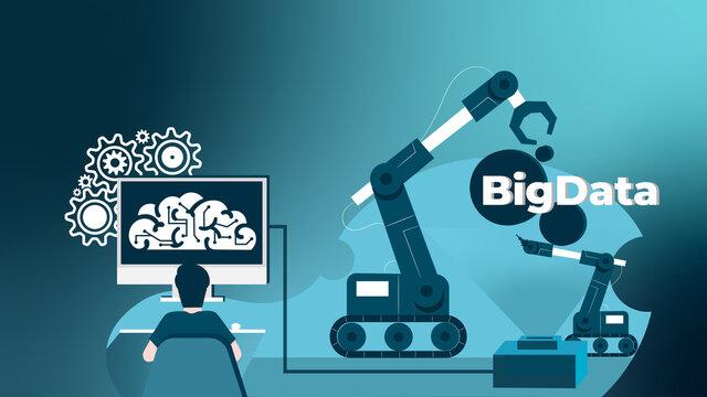BigData, the Technology