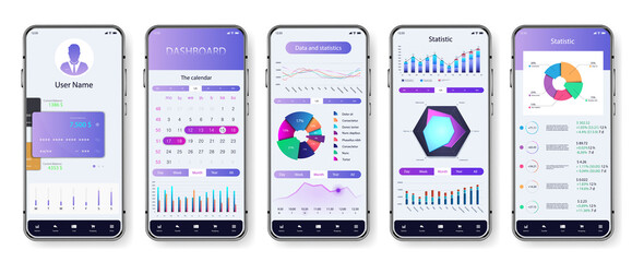 Fototapeta Light application interface for mobile phone. UI screens with dashboard, pie charts, infographics, diagrams and statistic. App mockup with investment, economic statistic and data forex. Vector UI set obraz