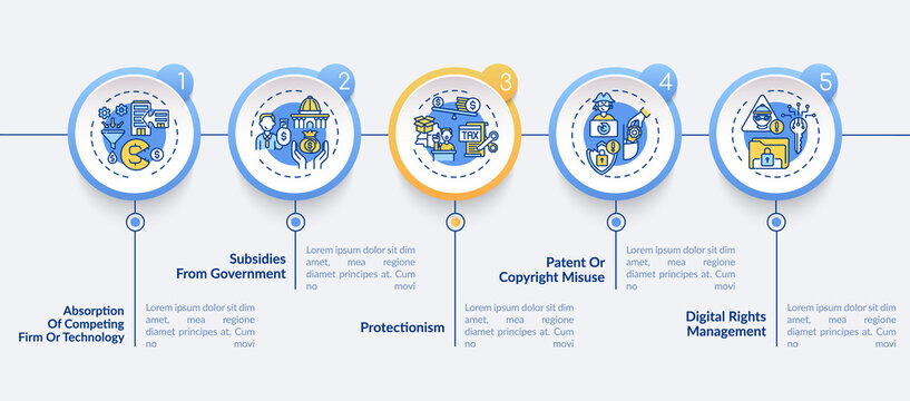 Uncompetitive strategies vector infographic template. Subsidies, patent misuse presentation design elements. Data visualization with 5 steps. Process timeline chart. Workflow layout with linear icons