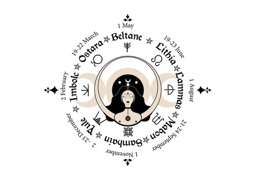 wheel of the Year is an annual cycle of seasonal festivals. Wiccan calendar and holidays. Compass with triple moon Wicca woman pagan goddess and moon phases symbol, names in Celtic of the Solstices