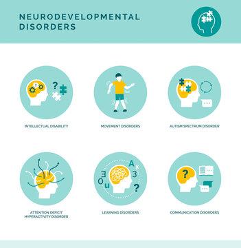 Neurodevelopmental disorders icons set