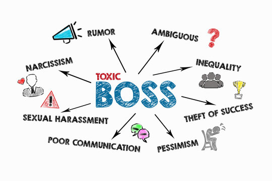 TOXIC BOSS. NARCISSISM, RUMOR, INEQUALITY and SEXUAL HARASSMENT concept. Information and illustration