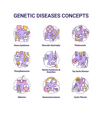 Genetic disease concept icons set. Marfan syndrome, dwarfism. Tay sach disease. Hereditary illness idea thin line RGB color illustrations. Vector isolated outline drawings. Editable stroke