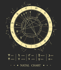 Obraz Modern magic witchcraft Astrology Natal Chart. Astrology wheel with zodiac signs and planet signs. Zodiac constellations. - fototapety do salonu