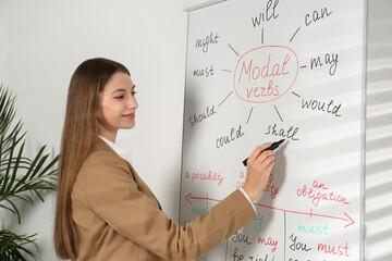 English teacher giving lesson on modal verbs near whiteboard in classroom