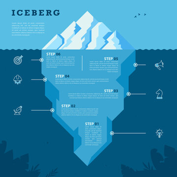 Infographic design template. Iceberg concept with 6 steps