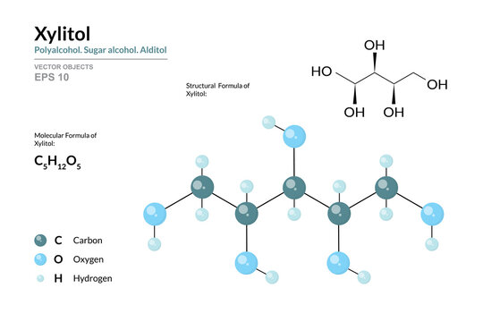 Xylitol. Food additive E967. Sugar alcohol. Alditol and Sugar substitute. Polyalcohol. C5H12O5. Structural Chemical Formula and Molecule 3d Model. Atoms with Color Coding. Vector Illustration