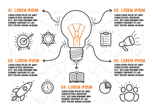 Hand drawn infographic steps. Light bulb in center and business icons around. Five steps with description. Vector illustration.