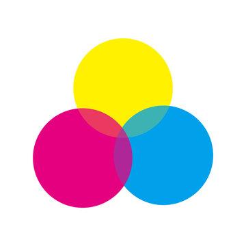 色が混ざっている重なりあう3つの丸:インフォグラフィック・ダイアグラムに使えるシンプルなCMYカラーの 円 - 多様性・コミュニケーション・融合・共存のイメージ素材
