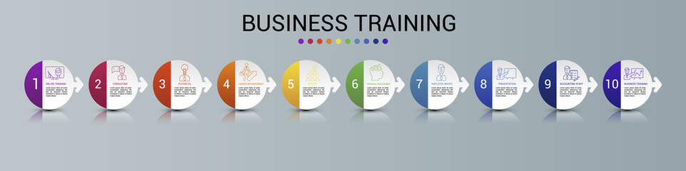 Obraz Infographic Business Training template. Icons in different colors. Include Online Training, Consulting, Potencial, Career Advancement and others. - fototapety do salonu