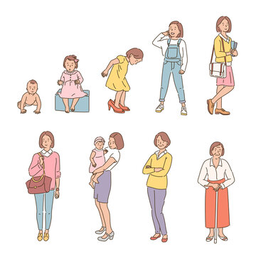 Stages of growth in women by age. hand drawn style vector design illustrations.