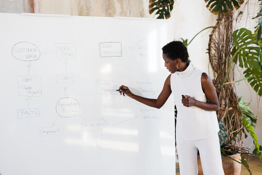 African American employee drawing graph on whiteboard