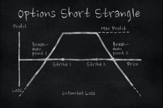 Chart of Short Strangle option in the financial market. Chalk drawing on a slate board