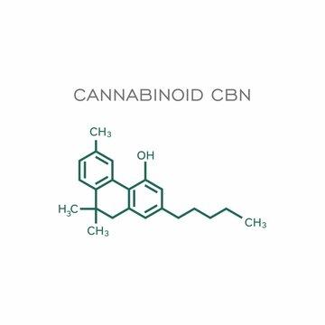 Cannabinoids canabis pharmaceutical