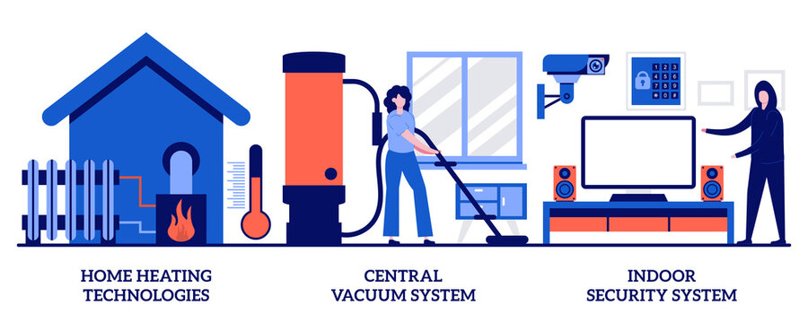 Home heating, central vacuum system, indoor security concept with tiny people. Home technologies vector illustration set. Smart house appliance automation, mobile application, household metaphor