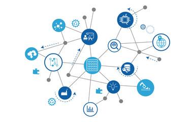 Digitalization concept  enterprise