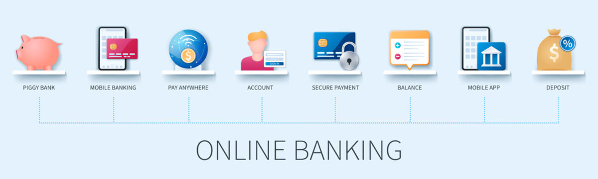 Online banking banner with icons. Piggy bank, Mobile banking, Pay Anywhere, Account, Secure Payments, Balance, Mobile App, Deposit. Web vector infographic in 3D style.
