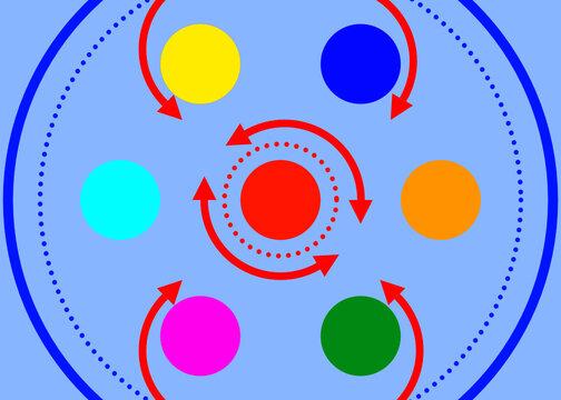 Kreisverkehr mit bunten Kreisen