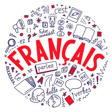 """Francais. Translate: """"French"""". """"Parlez, qui, nous, ne, pas, verbes, c'est, je, tu, il, belle, Futur immédiat"""" Translate: """"speak, who, we, do not, verbs, it is, I, you, he, beautiful, Future Simple"""""""