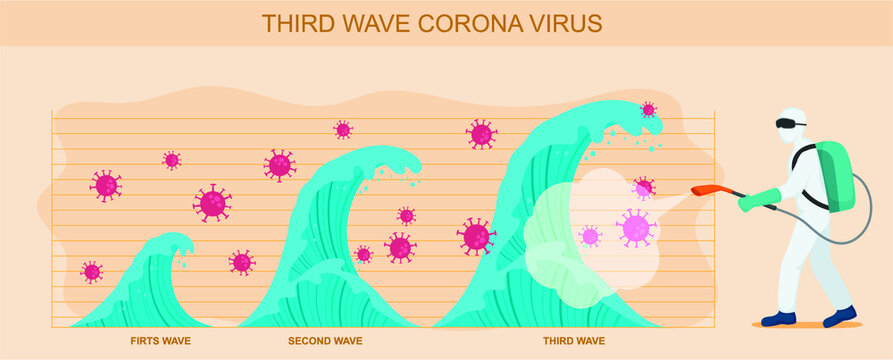Concept of third wave coronavirus pandemic outbreak. people in protective clothing perform cleaning, spraying and disinfection, corona virus,