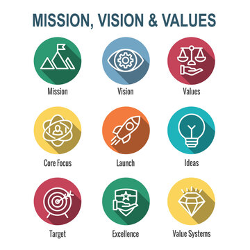 Mission Vision and Values Icon Set w rocket, ideas, and goal icons