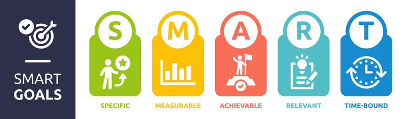 SMART abbreviation symbol diagram. Business smart goal setting banner.