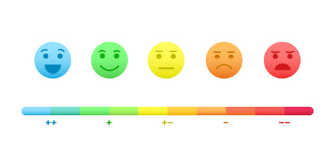 Obraz Mood scale. Faces with different emotions from happy to angry and colorful rating bar wit plus, minus and neutral signs. Infographics design for customer service. Vector cartoon illustration. - fototapety do salonu