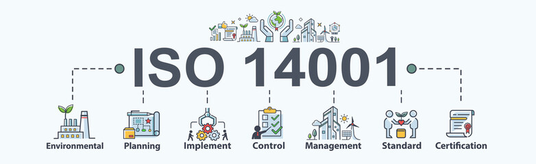 ISO 14001 Environment management System banner web icon for business and organization, planning, management, environmental and certificate Minimal vector infographic.