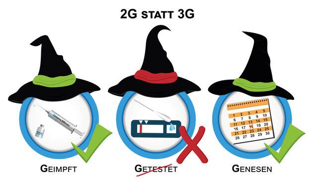 Die 2G Regel im Halloween Style.