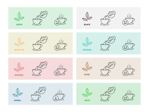 Tea preparation icons set, editable stroke. Black, Green, White, Herbal, Oolong, Rooibos, Pu'er, Mate tea