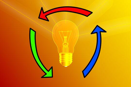 Glühbirne und RGB