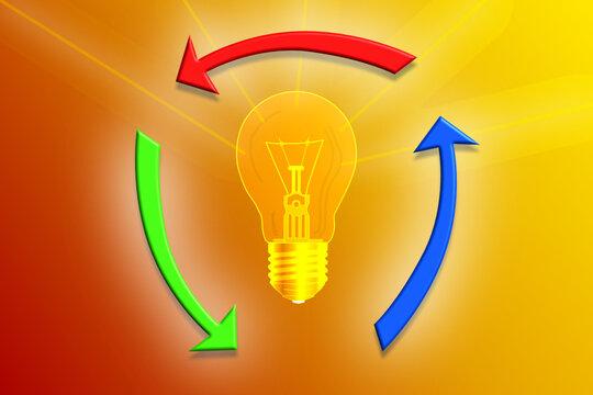 Glühbirne und 3D Kreislauf